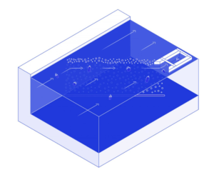 Bubble barrier solution